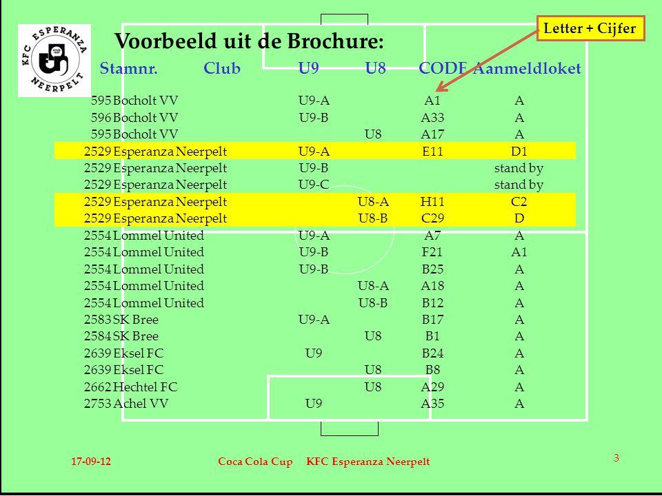 Stamnr. Club U9 U8 CODE Aanmeldloket 17-09-12Coca Cola Cup KFC Esperanza Neerpelt 3 Voorbeeld uit de Brochure: Letter + Cijfer 595Bocholt VVU9-AA1A 59