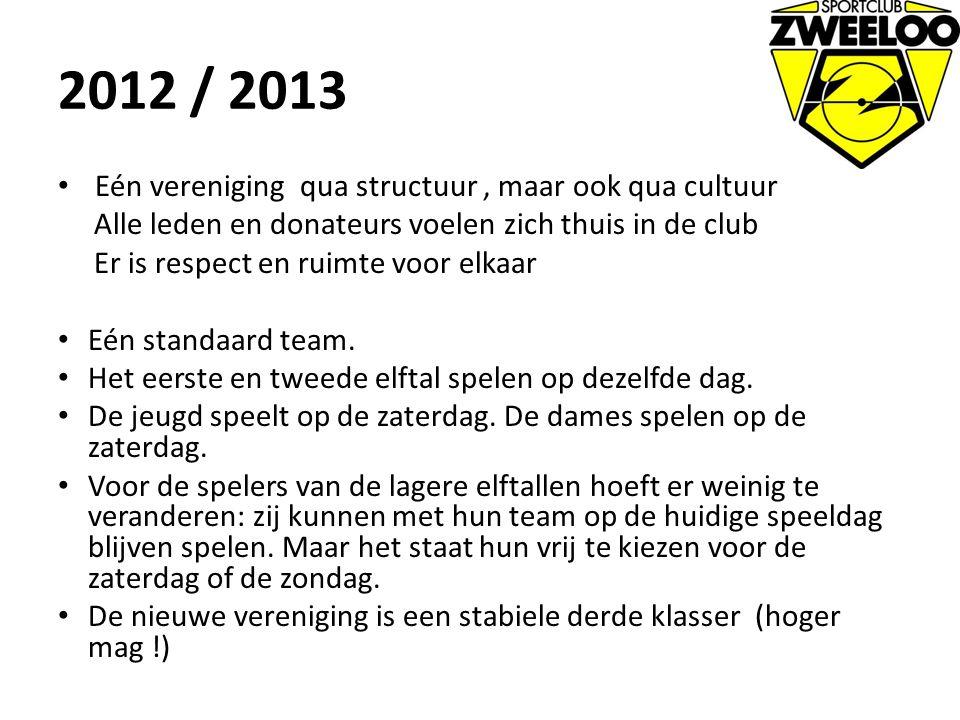 2012 / 2013 Eén vereniging qua structuur, maar ook qua cultuur Alle leden en donateurs voelen zich thuis in de club Er is respect en ruimte voor elkaa