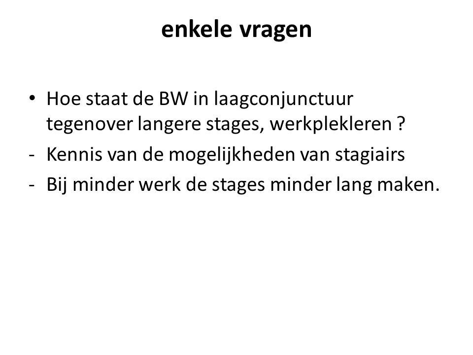 enkele vragen Hoe staat de BW in laagconjunctuur tegenover langere stages, werkplekleren .