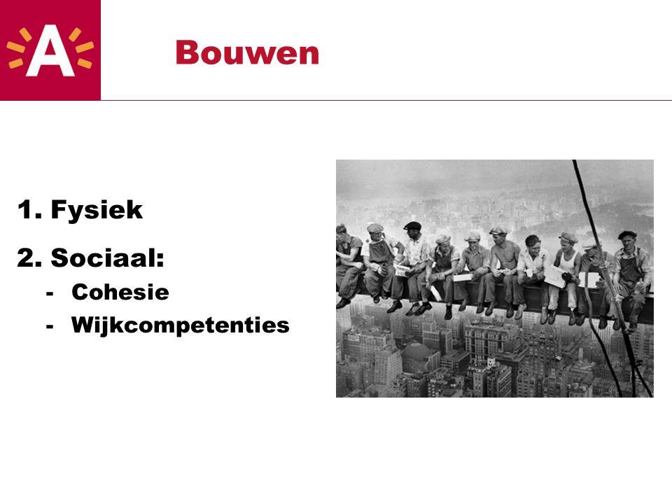 1.Fysiek 2.Sociaal: -Cohesie -Wijkcompetenties Bouwen