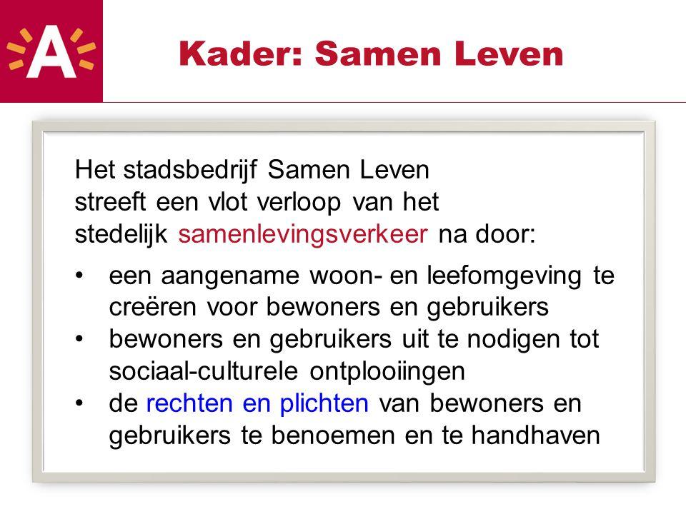 Hot spots De Coninckplein: -drugproblematiek Bisthovenplein: -j ongeren