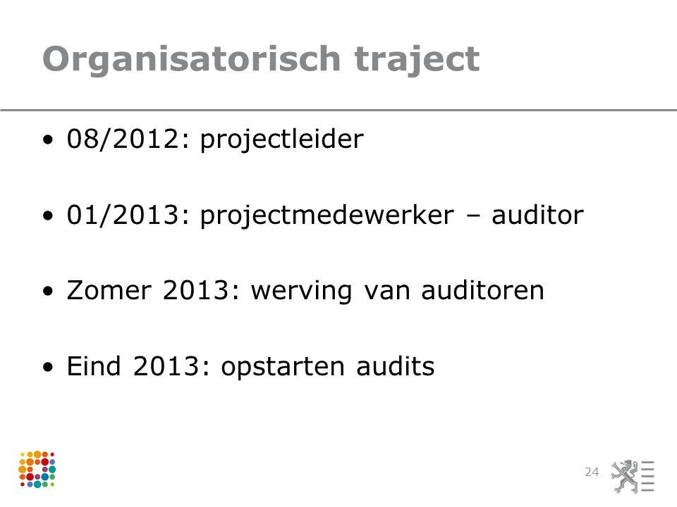 Organisatorisch traject 08/2012: projectleider 01/2013: projectmedewerker – auditor Zomer 2013: werving van auditoren Eind 2013: opstarten audits 24