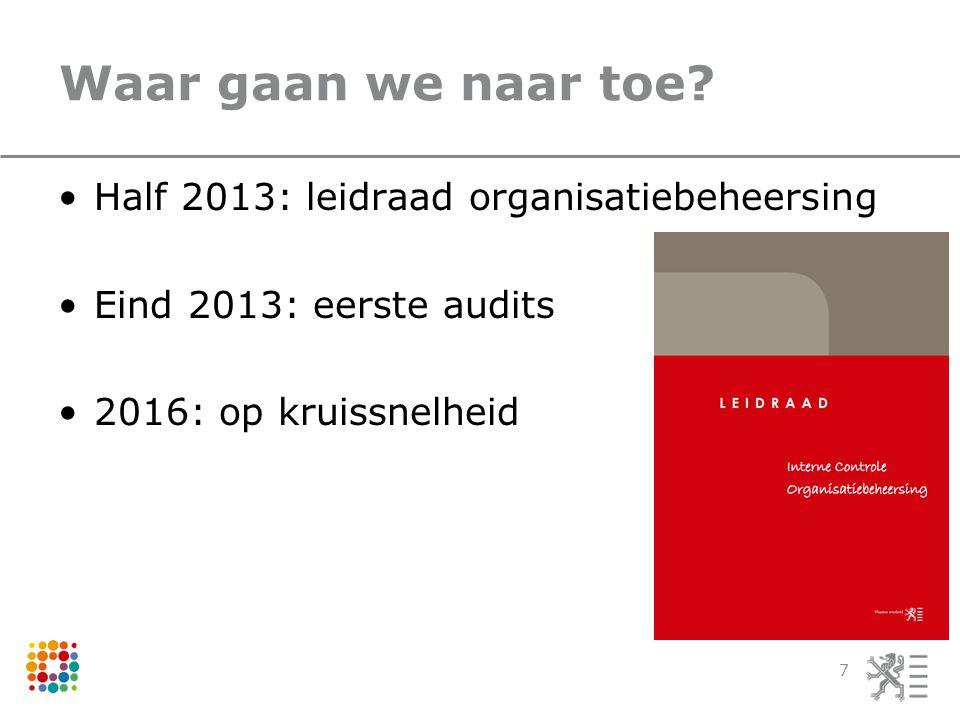 Waar gaan we naar toe - meerwaarde Helpen met uitbouw interne controlesysteem –Audits met aanbevelingen –Benchmarking –Studiedagen, publicaties, enz.
