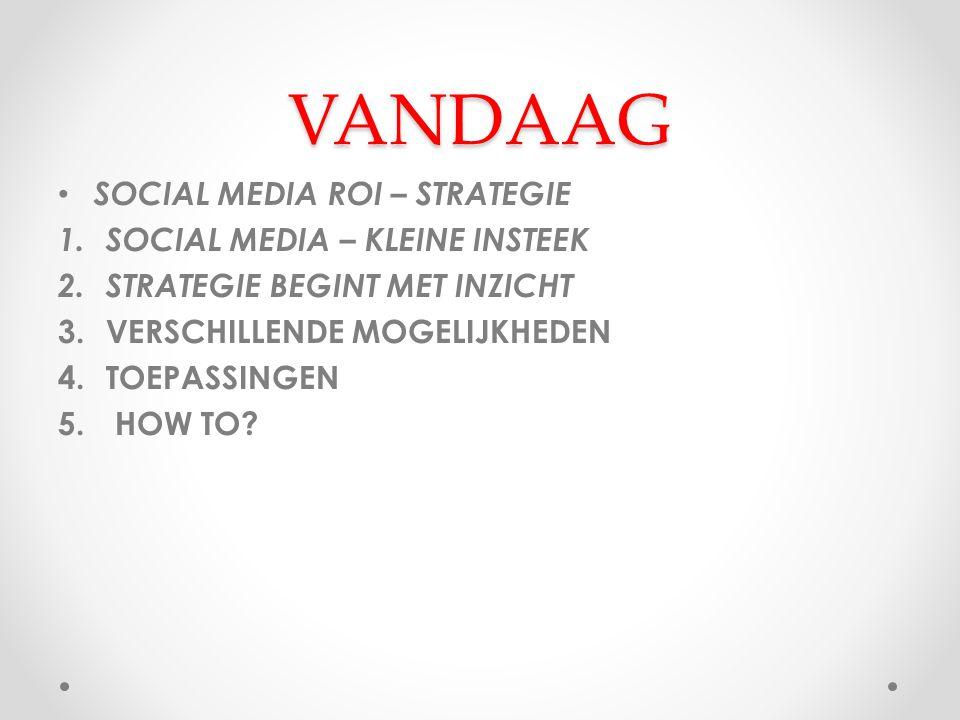 VANDAAG SOCIAL MEDIA ROI – STRATEGIE 1.SOCIAL MEDIA – KLEINE INSTEEK 2.STRATEGIE BEGINT MET INZICHT 3.VERSCHILLENDE MOGELIJKHEDEN 4.TOEPASSINGEN 5. HO