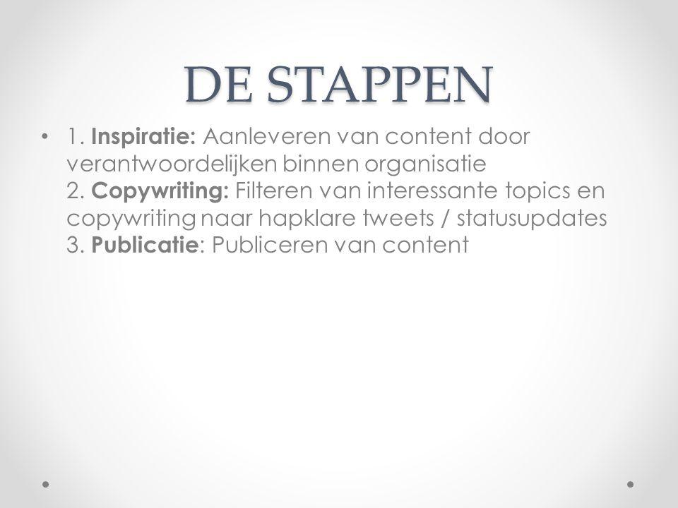 DE STAPPEN 1. Inspiratie: Aanleveren van content door verantwoordelijken binnen organisatie 2. Copywriting: Filteren van interessante topics en copywr