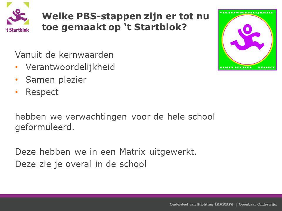 Welke PBS-stappen zijn er tot nu toe gemaakt op 't Startblok? Vanuit de kernwaarden Verantwoordelijkheid Samen plezier Respect hebben we verwachtingen