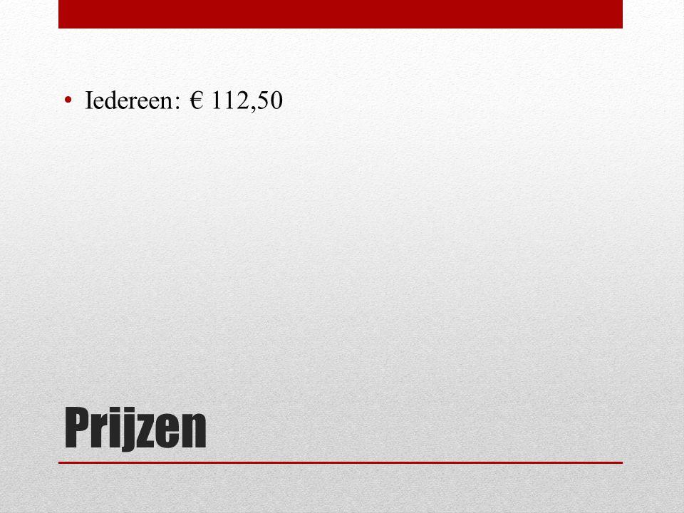 Prijzen Iedereen: € 112,50