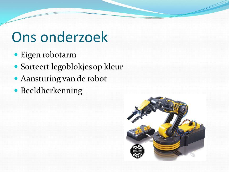 Aansturing van de robot Kinematica (bewegingsleer) Alles rondom beweging Ook in 3D animaties en spellen