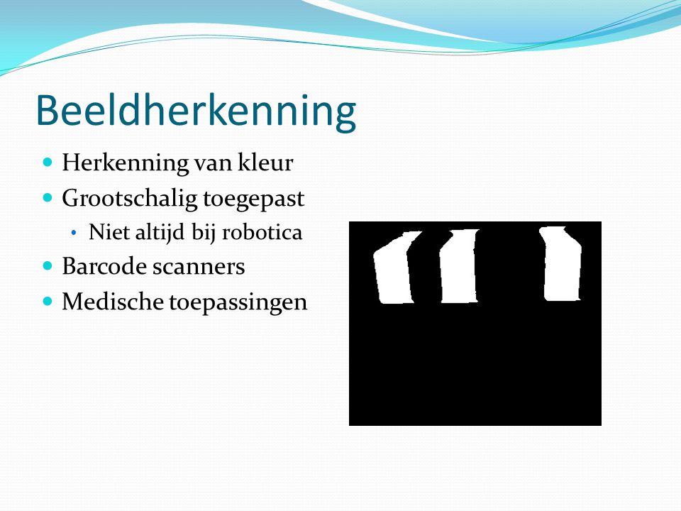 Bijdrage aan wetenschap Niet zozeer onderzoek Eerder een proces Dure hobby TU Eindhoven Betere spullen voor goede resultaten