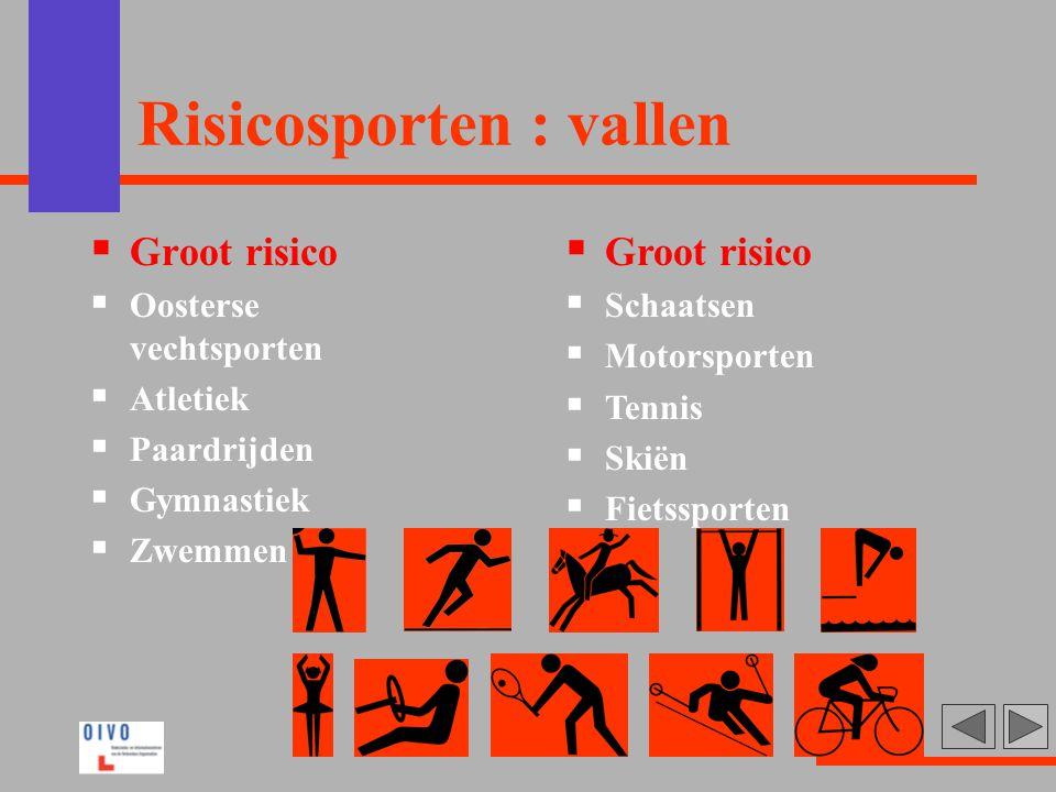 Risicosporten : vallen  Groot risico  Oosterse vechtsporten  Atletiek  Paardrijden  Gymnastiek  Zwemmen  Groot risico  Schaatsen  Motorsporte