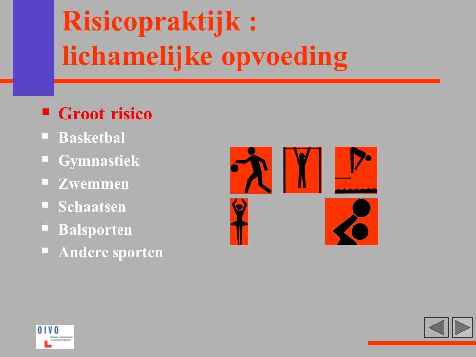 Risicopraktijk : lichamelijke opvoeding  Groot risico  Basketbal  Gymnastiek  Zwemmen  Schaatsen  Balsporten  Andere sporten