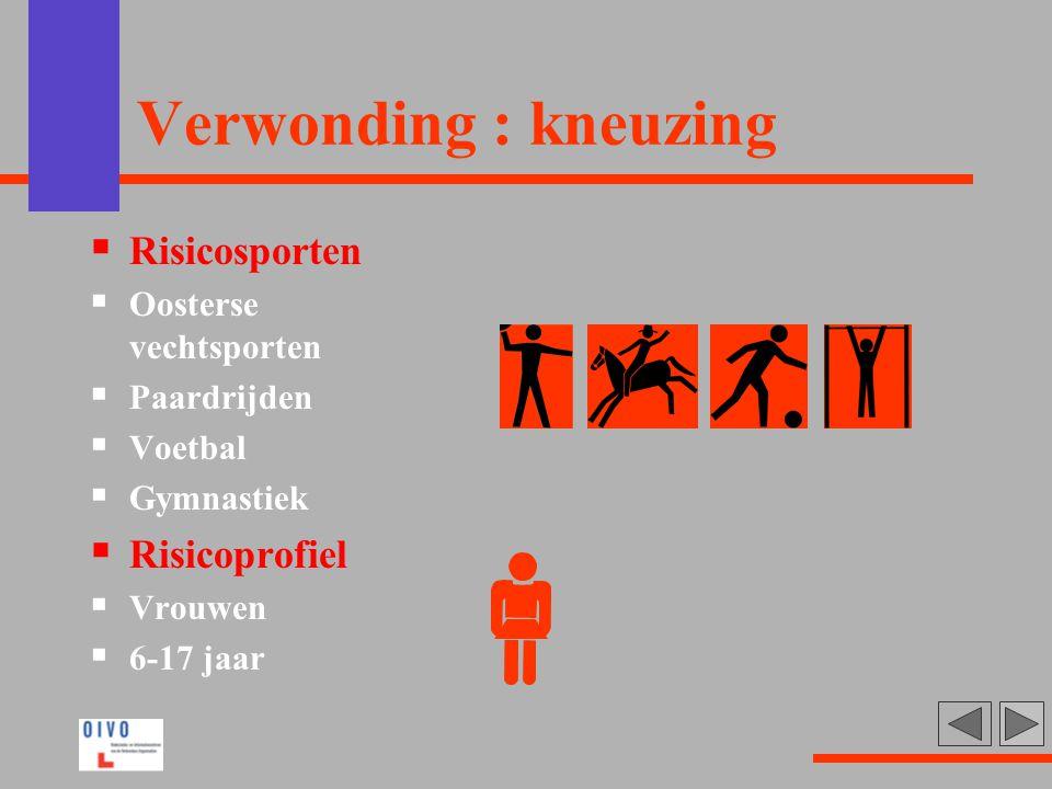 Verwonding : kneuzing  Risicosporten  Oosterse vechtsporten  Paardrijden  Voetbal  Gymnastiek  Risicoprofiel  Vrouwen  6-17 jaar
