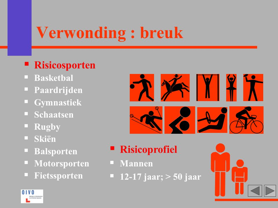 Verwonding : breuk  Risicosporten  Basketbal  Paardrijden  Gymnastiek  Schaatsen  Rugby  Skiën  Balsporten  Motorsporten  Fietssporten  Ris