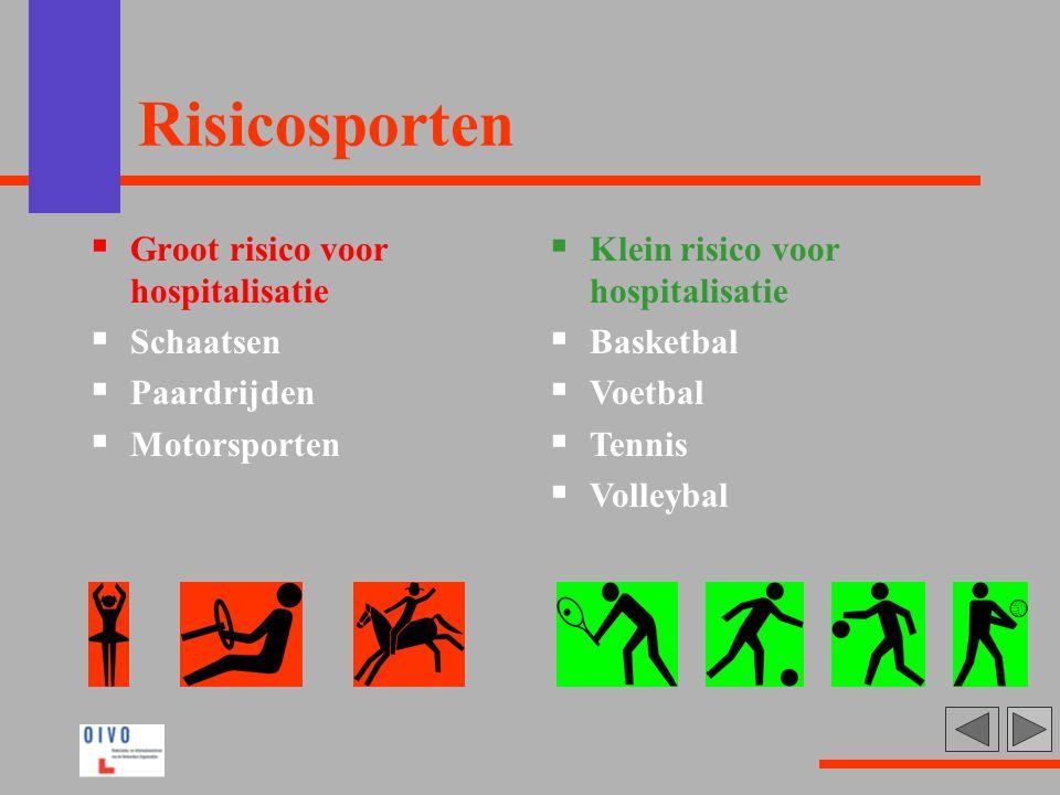 Risicosporten  Groot risico voor hospitalisatie  Schaatsen  Paardrijden  Motorsporten  Klein risico voor hospitalisatie  Basketbal  Voetbal  T