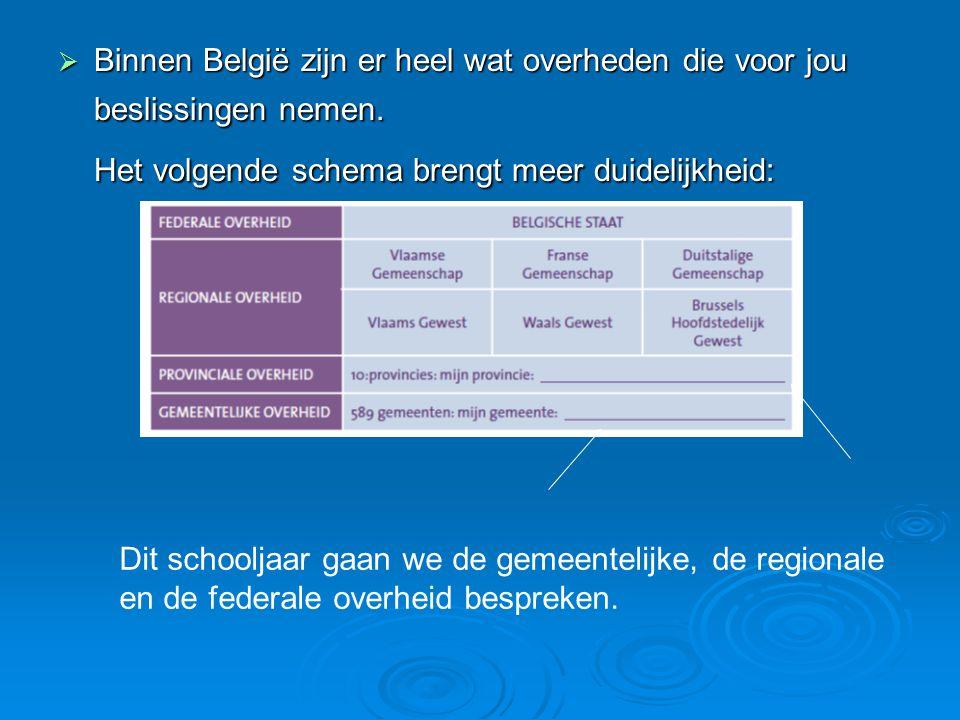  Binnen België zijn er heel wat overheden die voor jou beslissingen nemen.