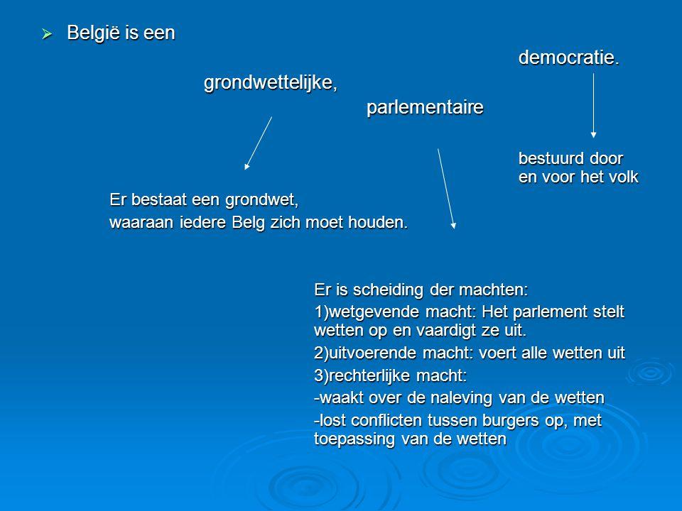  België is een democratie.