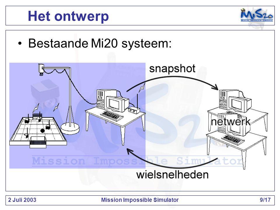 2 Juli 2003Mission Impossible Simulator10/17 Drie ontwerp methoden gebruikt Wedstrijd simulatie in cycli –Nieuwe vector –Botsingen detecteren –Botsingen afhandelen Opslaan gegevens Het ontwerp
