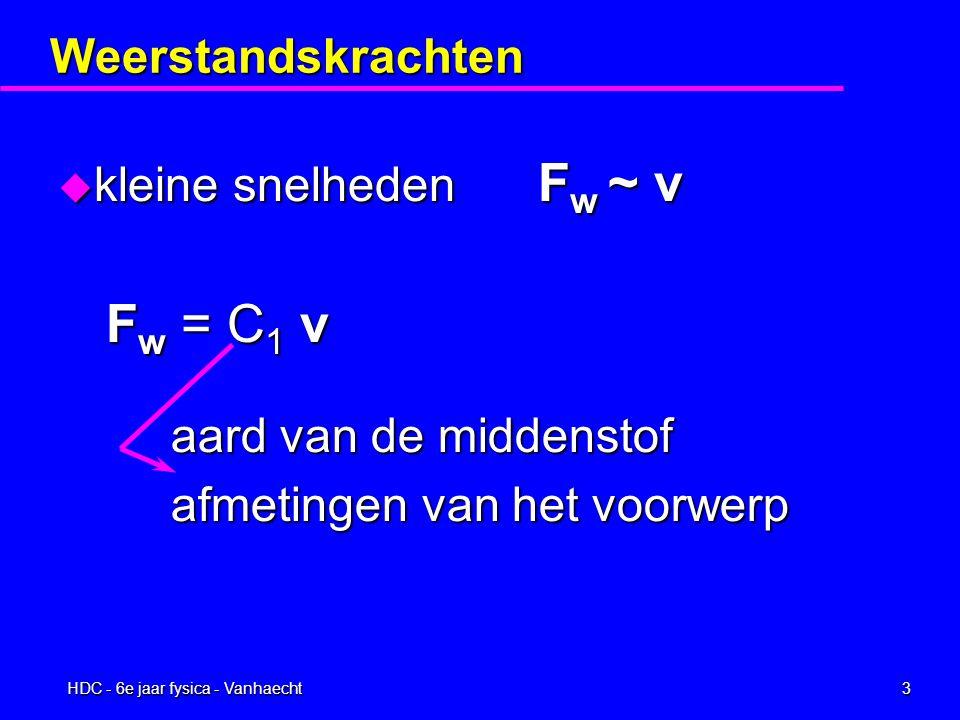 HDC - 6e jaar fysica - Vanhaecht2 Weerstandskrachten u kleine snelheden F w ~ v u grote snelheden F w ~ v²