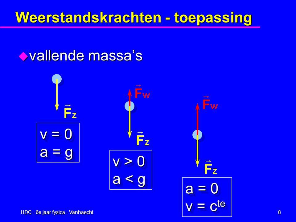 HDC - 6e jaar fysica - Vanhaecht7 Weerstandskrachten - toepassing u brandstofverbruik auto's, vliegtuigen, … F w ~ v² v verdubbelen ==> F w x 4 v 2.v