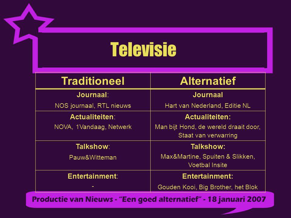 Televisie TraditioneelAlternatief Journaal: NOS journaal, RTL nieuws Journaal Hart van Nederland, Editie NL Actualiteiten: NOVA, 1Vandaag, Netwerk Actualiteiten: Man bijt Hond, de wereld draait door, Staat van verwarring Talkshow: Pauw&Witteman Talkshow: Max&Martine, Spuiten & Slikken, Voetbal Insite Entertainment: - Entertainment: Gouden Kooi, Big Brother, het Blok