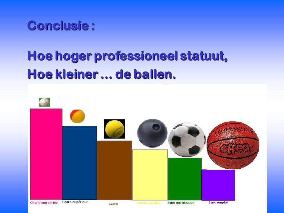 Conclusie : Hoe hoger professioneel statuut, Hoe kleiner... de ballen.