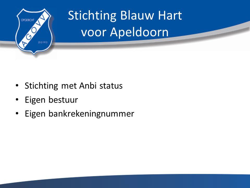 Stichting Blauw Hart voor Apeldoorn Stichting met Anbi status Eigen bestuur Eigen bankrekeningnummer
