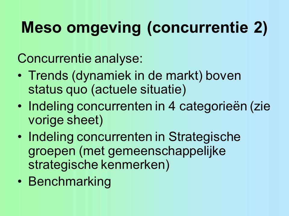 Meso omgeving (concurrentie 2) Concurrentie analyse: Trends (dynamiek in de markt) boven status quo (actuele situatie) Indeling concurrenten in 4 categorieën (zie vorige sheet) Indeling concurrenten in Strategische groepen (met gemeenschappelijke strategische kenmerken) Benchmarking
