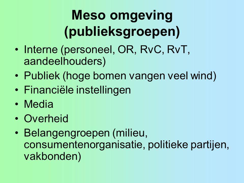 Meso omgeving (publieksgroepen) Interne (personeel, OR, RvC, RvT, aandeelhouders) Publiek (hoge bomen vangen veel wind) Financiële instellingen Media Overheid Belangengroepen (milieu, consumentenorganisatie, politieke partijen, vakbonden)