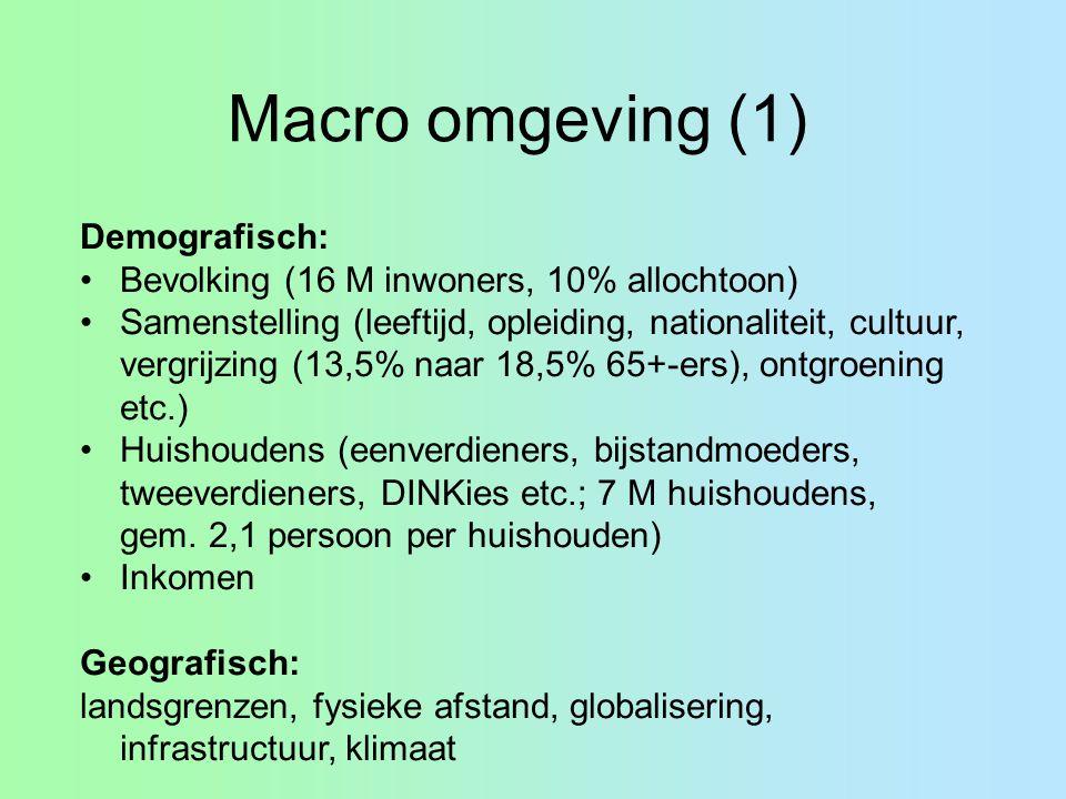 Macro omgeving (1) Demografisch: Bevolking (16 M inwoners, 10% allochtoon) Samenstelling (leeftijd, opleiding, nationaliteit, cultuur, vergrijzing (13,5% naar 18,5% 65+-ers), ontgroening etc.) Huishoudens (eenverdieners, bijstandmoeders, tweeverdieners, DINKies etc.; 7 M huishoudens, gem.