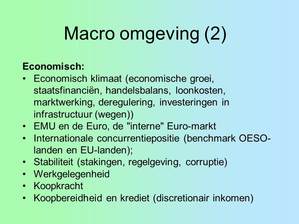 Macro omgeving (2) Economisch: Economisch klimaat (economische groei, staatsfinanciën, handelsbalans, loonkosten, marktwerking, deregulering, investeringen in infrastructuur (wegen)) EMU en de Euro, de interne Euro-markt Internationale concurrentiepositie (benchmark OESO- landen en EU-landen); Stabiliteit (stakingen, regelgeving, corruptie) Werkgelegenheid Koopkracht Koopbereidheid en krediet (discretionair inkomen)