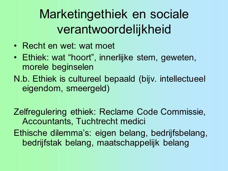 Marketingethiek en sociale verantwoordelijkheid Recht en wet: wat moet Ethiek: wat hoort , innerlijke stem, geweten, morele beginselen N.b.