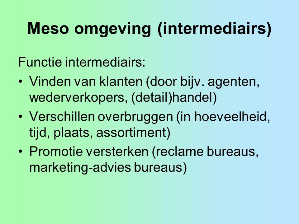 Meso omgeving (intermediairs) Functie intermediairs: Vinden van klanten (door bijv.