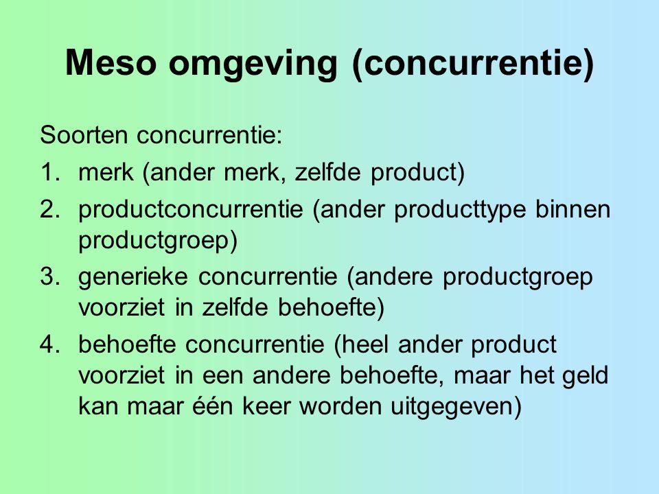 Meso omgeving (concurrentie) Soorten concurrentie: 1.merk (ander merk, zelfde product) 2.productconcurrentie (ander producttype binnen productgroep) 3.generieke concurrentie (andere productgroep voorziet in zelfde behoefte) 4.behoefte concurrentie (heel ander product voorziet in een andere behoefte, maar het geld kan maar één keer worden uitgegeven)