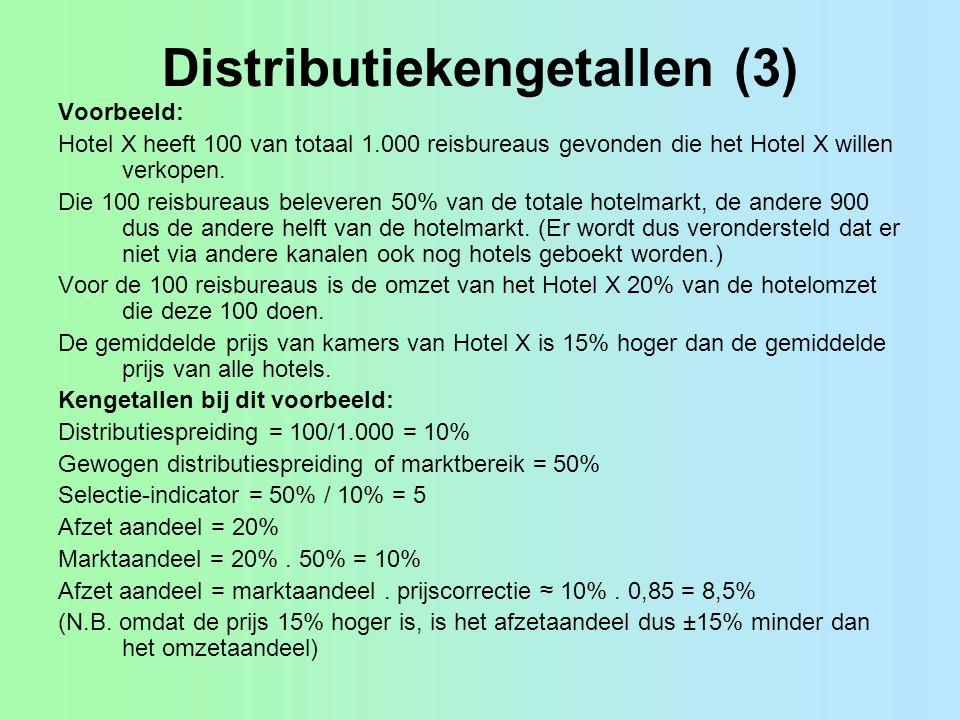 Distributiekengetallen (3) Voorbeeld: Hotel X heeft 100 van totaal 1.000 reisbureaus gevonden die het Hotel X willen verkopen. Die 100 reisbureaus bel