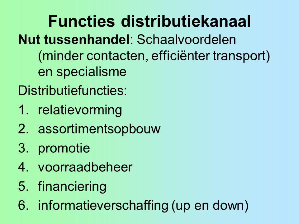 Functies distributiekanaal Nut tussenhandel: Schaalvoordelen (minder contacten, efficiënter transport) en specialisme Distributiefuncties: 1.relatievo