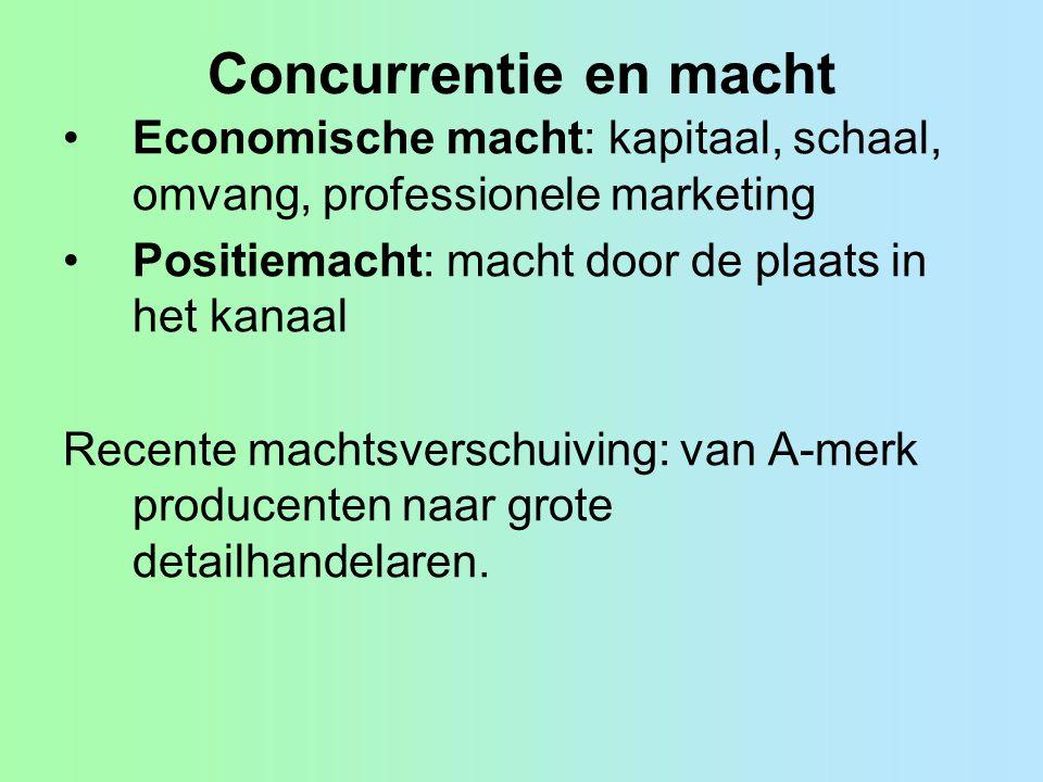 Concurrentie en macht Economische macht: kapitaal, schaal, omvang, professionele marketing Positiemacht: macht door de plaats in het kanaal Recente ma