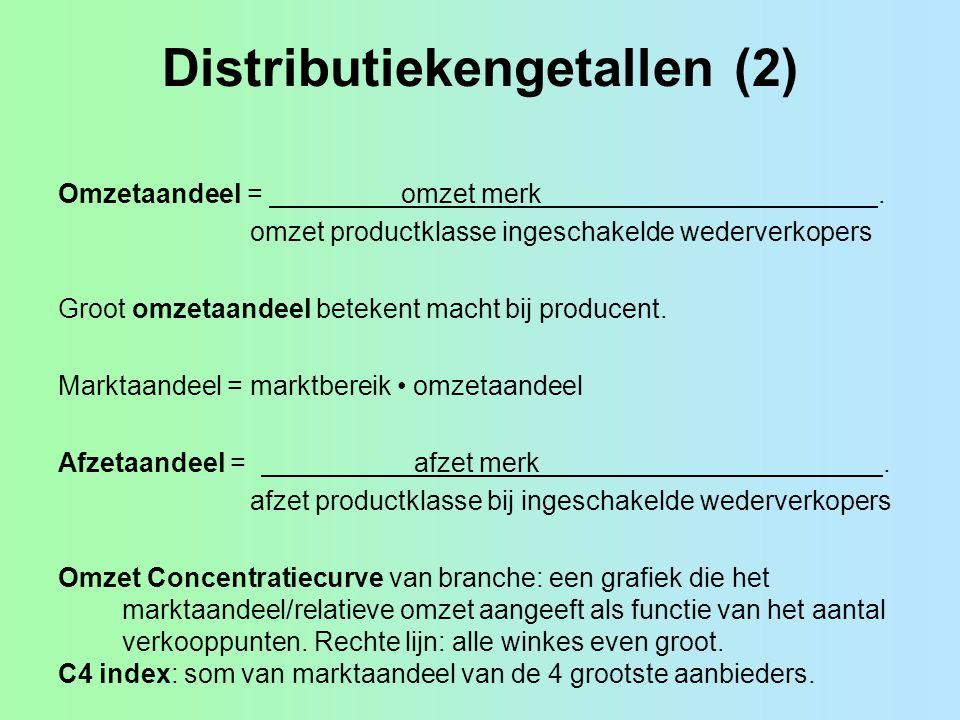 Distributiekengetallen (2) Omzetaandeel = omzet merk. omzet productklasse ingeschakelde wederverkopers Groot omzetaandeel betekent macht bij producent