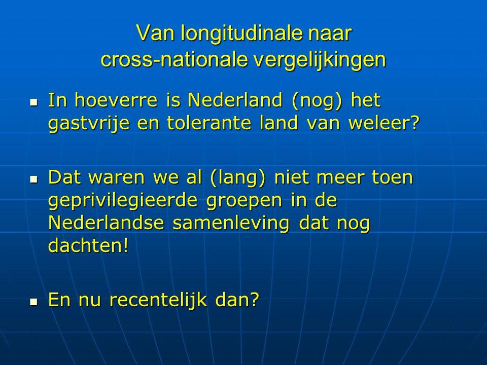 Van longitudinale naar cross-nationale vergelijkingen In hoeverre is Nederland (nog) het gastvrije en tolerante land van weleer? In hoeverre is Nederl