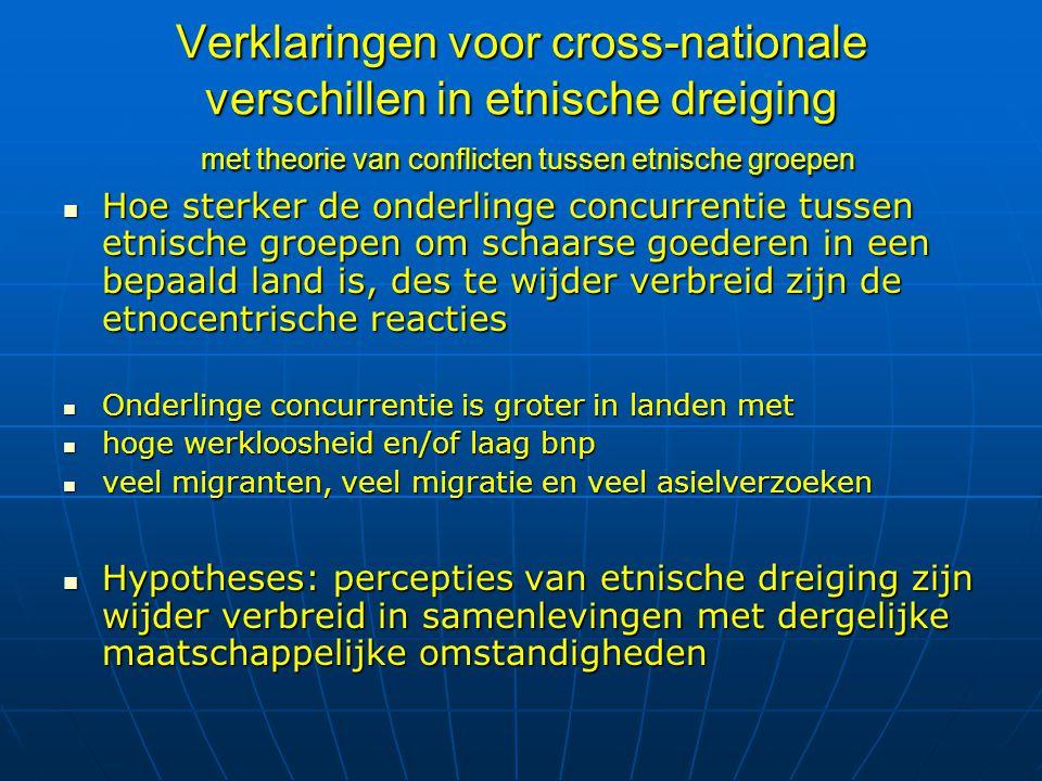 Verklaringen voor cross-nationale verschillen in etnische dreiging met theorie van conflicten tussen etnische groepen Hoe sterker de onderlinge concur