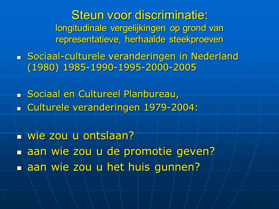 Steun voor discriminatie: longitudinale vergelijkingen op grond van representatieve, herhaalde steekproeven Sociaal-culturele veranderingen in Nederla
