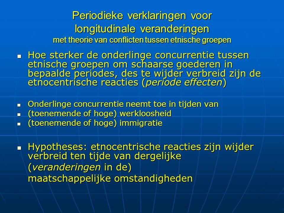 Samenvatting Nederlanders vertoonden al etnocentrische reacties tegenover allochtonen toen intellectuelen nog meenden dat 'iedereen' tolerant was Nederlanders vertoonden al etnocentrische reacties tegenover allochtonen toen intellectuelen nog meenden dat 'iedereen' tolerant was Nederlanders zijn nu 'gemiddelde' Europeanen wat betreft de etnocentrische reacties tegenover allochtonen Nederlanders zijn nu 'gemiddelde' Europeanen wat betreft de etnocentrische reacties tegenover allochtonen