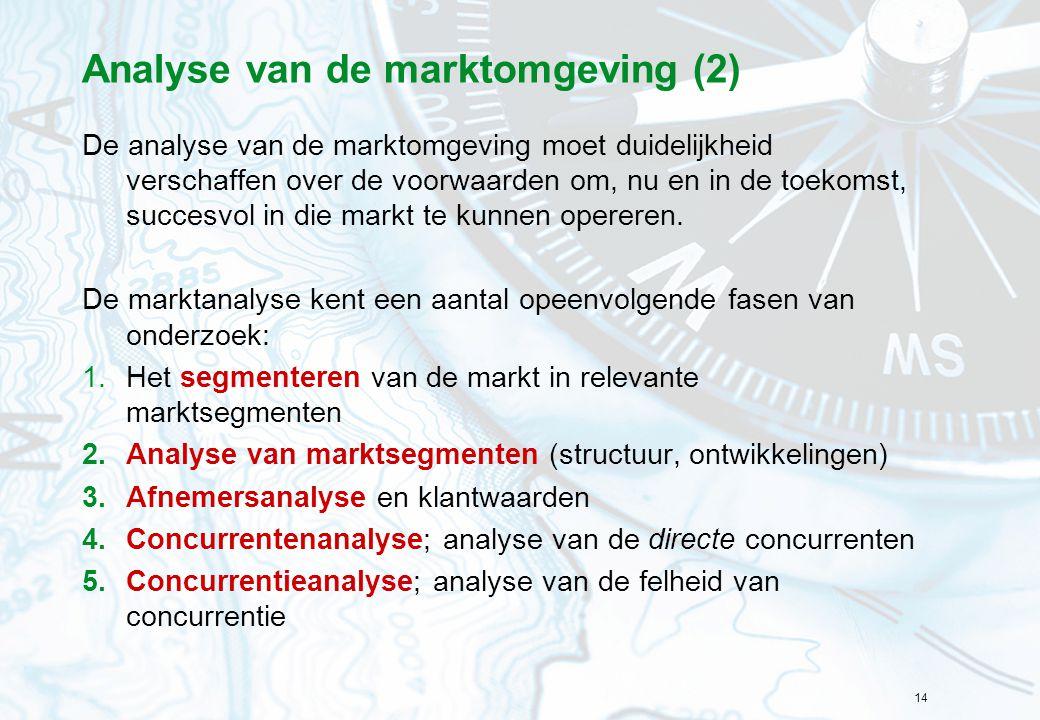 14 Analyse van de marktomgeving (2) De analyse van de marktomgeving moet duidelijkheid verschaffen over de voorwaarden om, nu en in de toekomst, succe