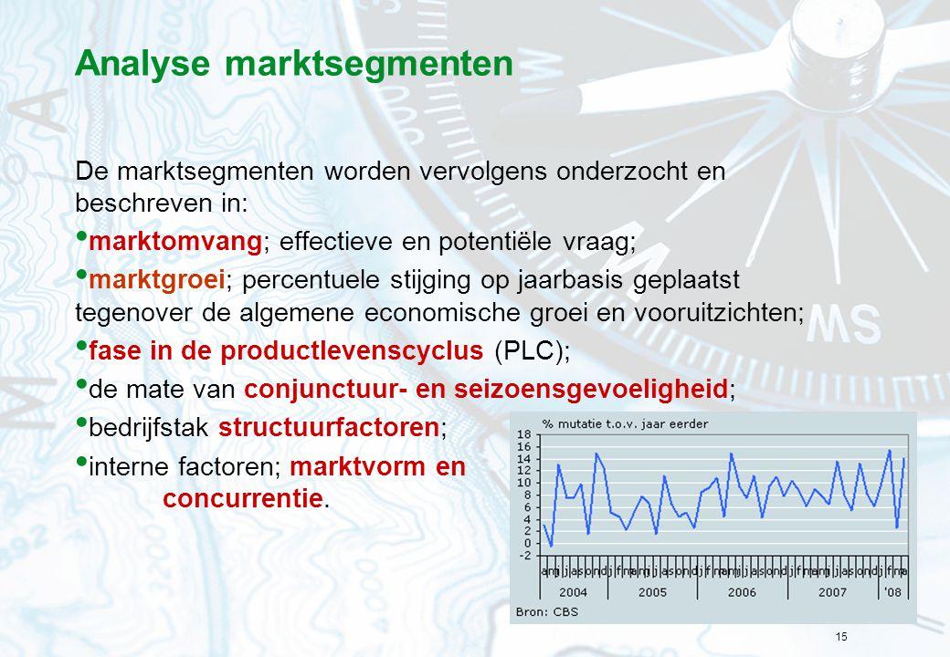 15 Analyse marktsegmenten De marktsegmenten worden vervolgens onderzocht en beschreven in: marktomvang; effectieve en potentiële vraag; marktgroei; pe