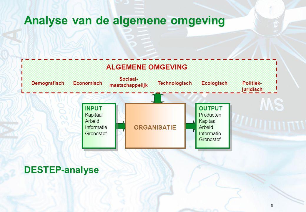 8 Analyse van de algemene omgeving OUTPUT Producten Kapitaal Arbeid Informatie Grondstof OUTPUT Producten Kapitaal Arbeid Informatie Grondstof INPUT K