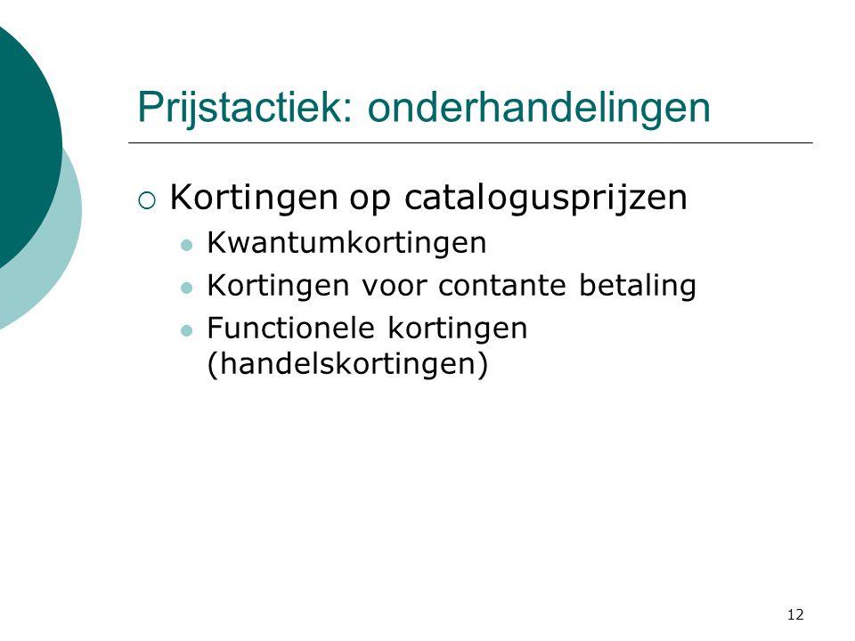 12 Prijstactiek: onderhandelingen  Kortingen op catalogusprijzen Kwantumkortingen Kortingen voor contante betaling Functionele kortingen (handelskort