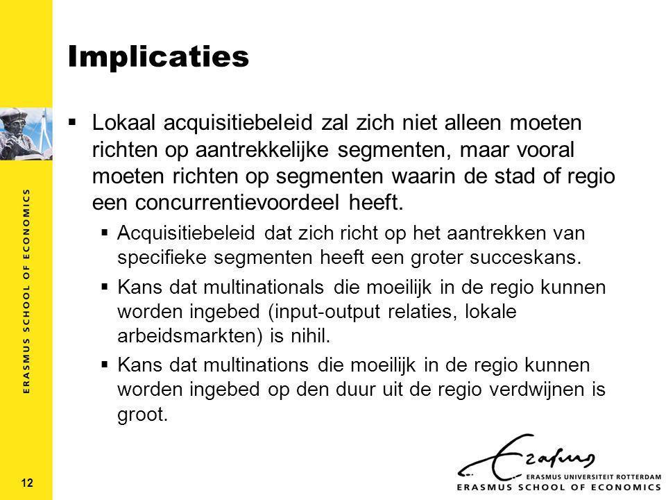 Implicaties  Lokaal acquisitiebeleid zal zich niet alleen moeten richten op aantrekkelijke segmenten, maar vooral moeten richten op segmenten waarin de stad of regio een concurrentievoordeel heeft.
