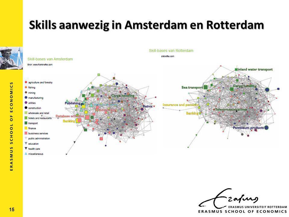 Skills aanwezig in Amsterdam en Rotterdam 15