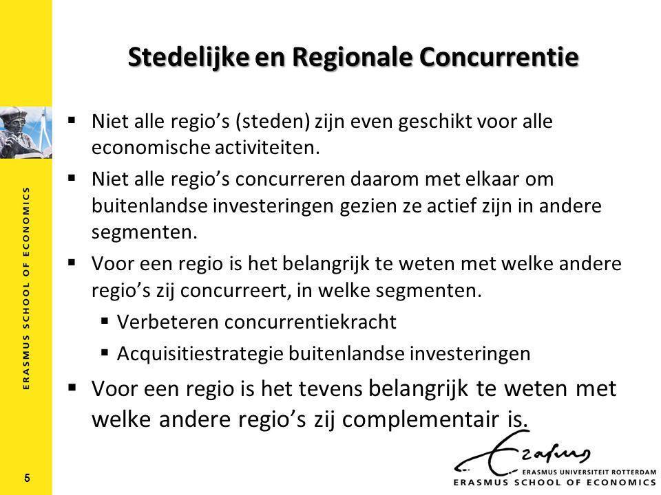Stedelijke en Regionale Concurrentie  Niet alle regio's (steden) zijn even geschikt voor alle economische activiteiten.