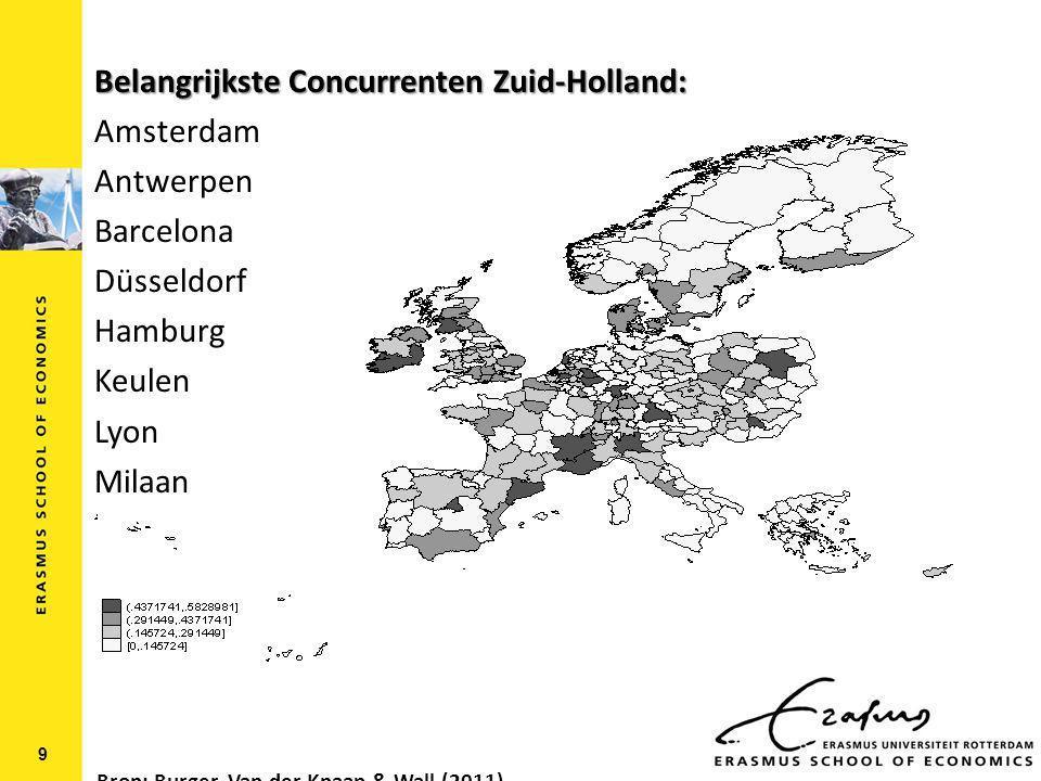 9 Belangrijkste Concurrenten Zuid-Holland: Amsterdam Antwerpen Barcelona Düsseldorf Hamburg Keulen Lyon Milaan