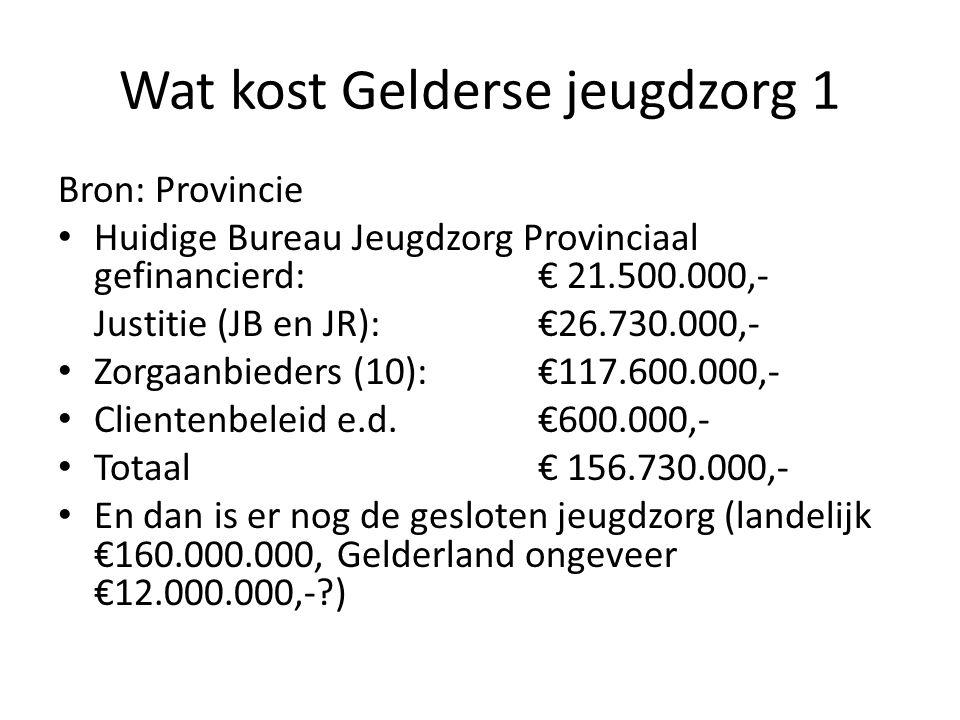 Gemeentelijk budget jeugdzorg Totaal budget €156.730.000,- minus ongeveer 10% bezuiniging = €140.800.000,- Verdeeld over 55 gemeenten: Evenredig: €2.650.000,- Volgens gemeentefonds: ?.